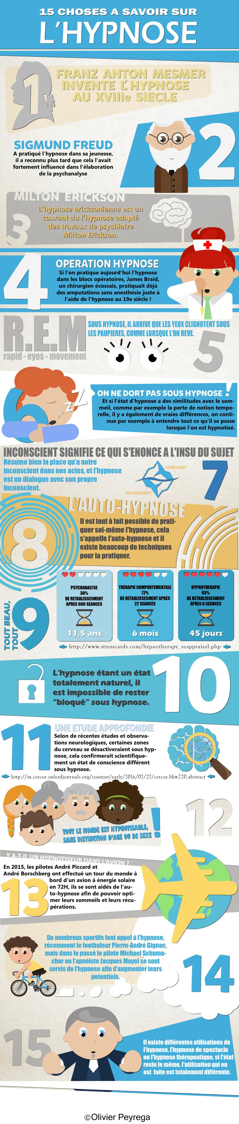 15 choses à savoir sur l'hypnose